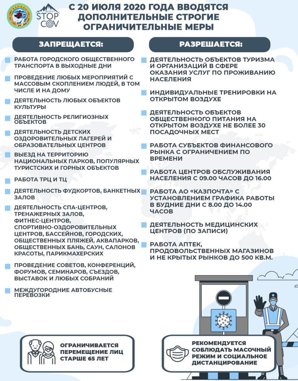 Карантин ужесточили в Алматы с 20 июля